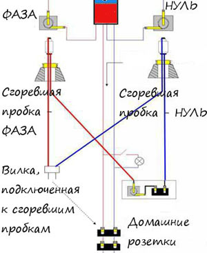 схема остновки электросчетчика